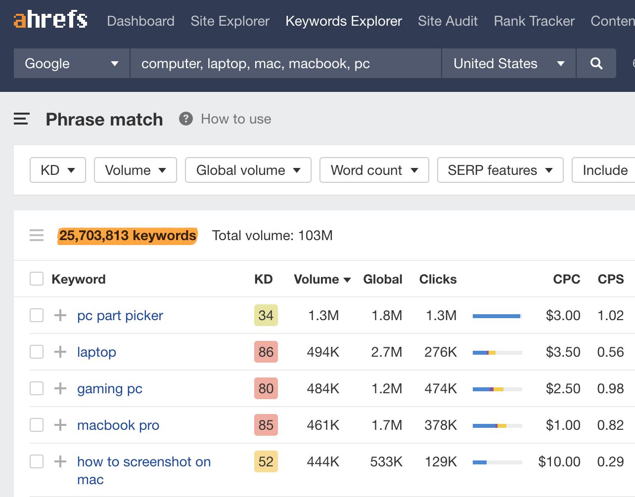 Keyword Explorer Suchergebnisse
