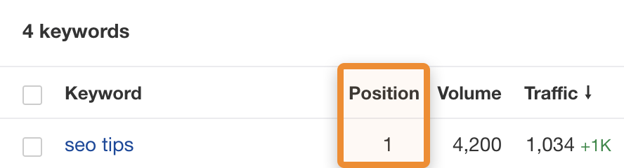Rank Tracker Ranking auf Platz 1
