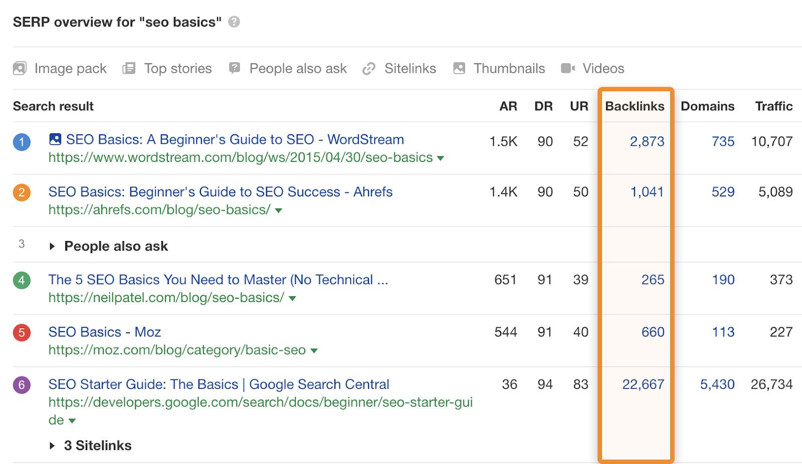 Übersicht Suchanfrage SEO-Basics