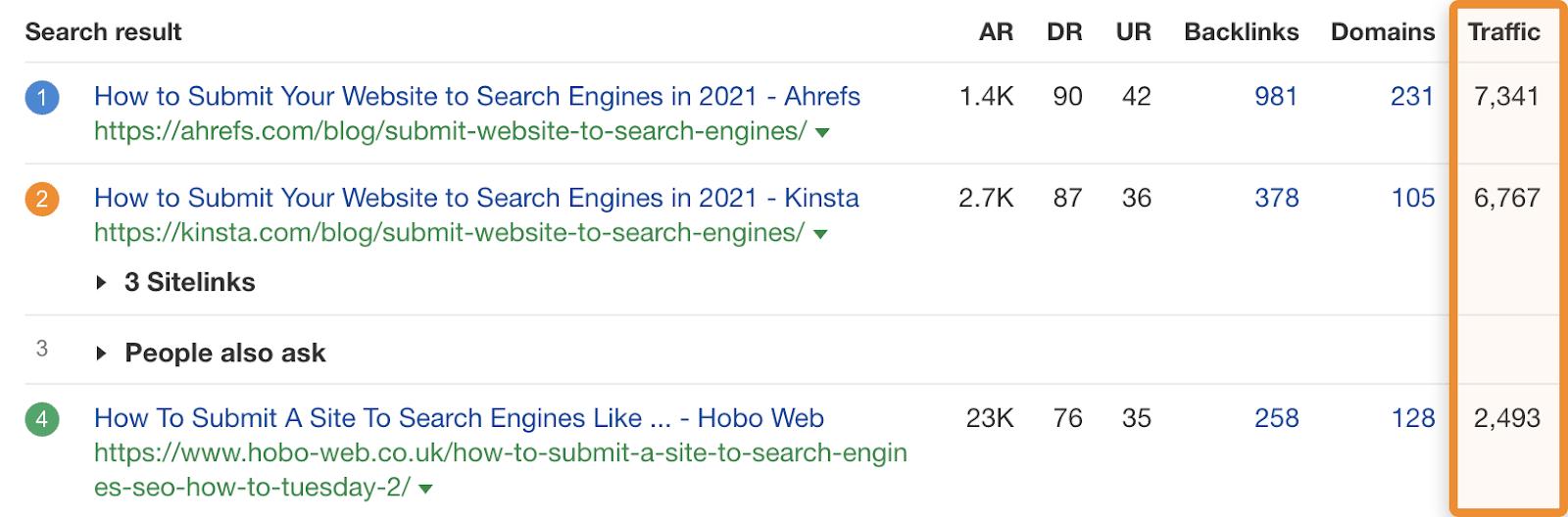 Suchergebnisse 2021 - Traffic